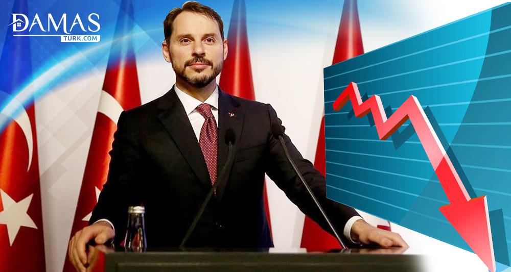 سياسات الحكومة التركية إزاء الأزمة الاقتصادية