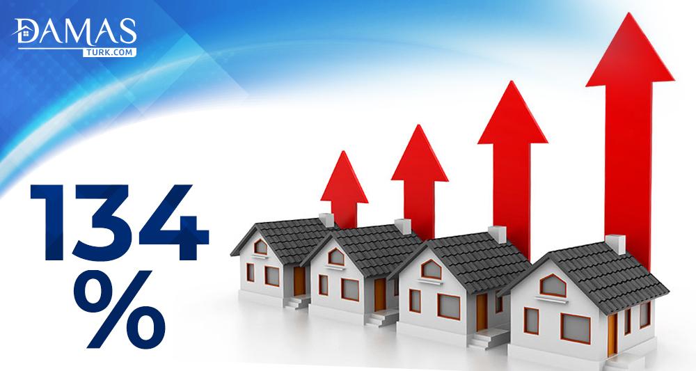 ارتفاع مبيعات قطاع العقارات بنسبة 134.4% خلال شهر تشرين الأول الماضي