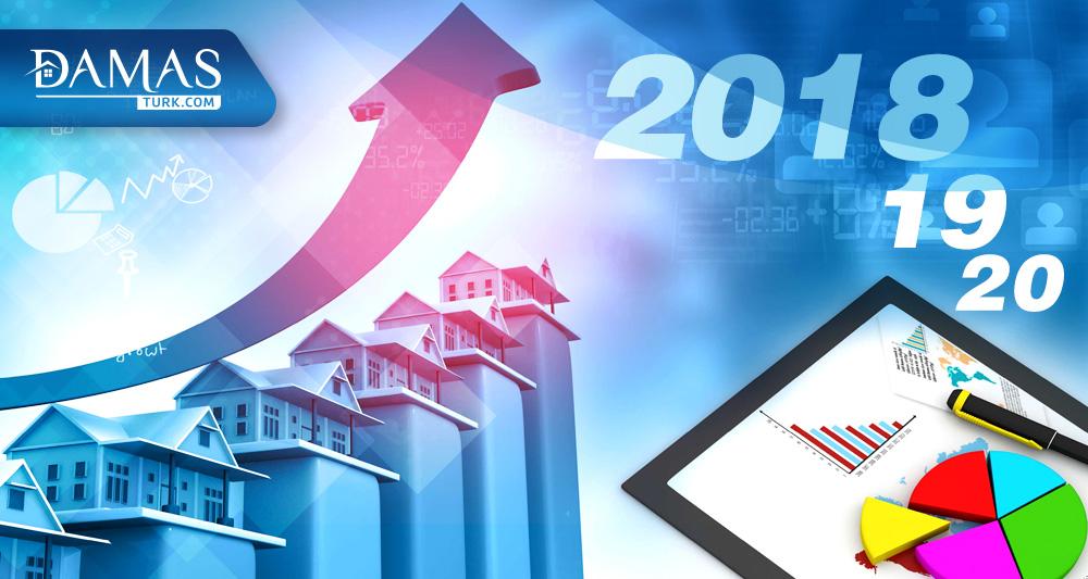 نظرة مستقبلية على الاستثمار العقاري في تركيا..